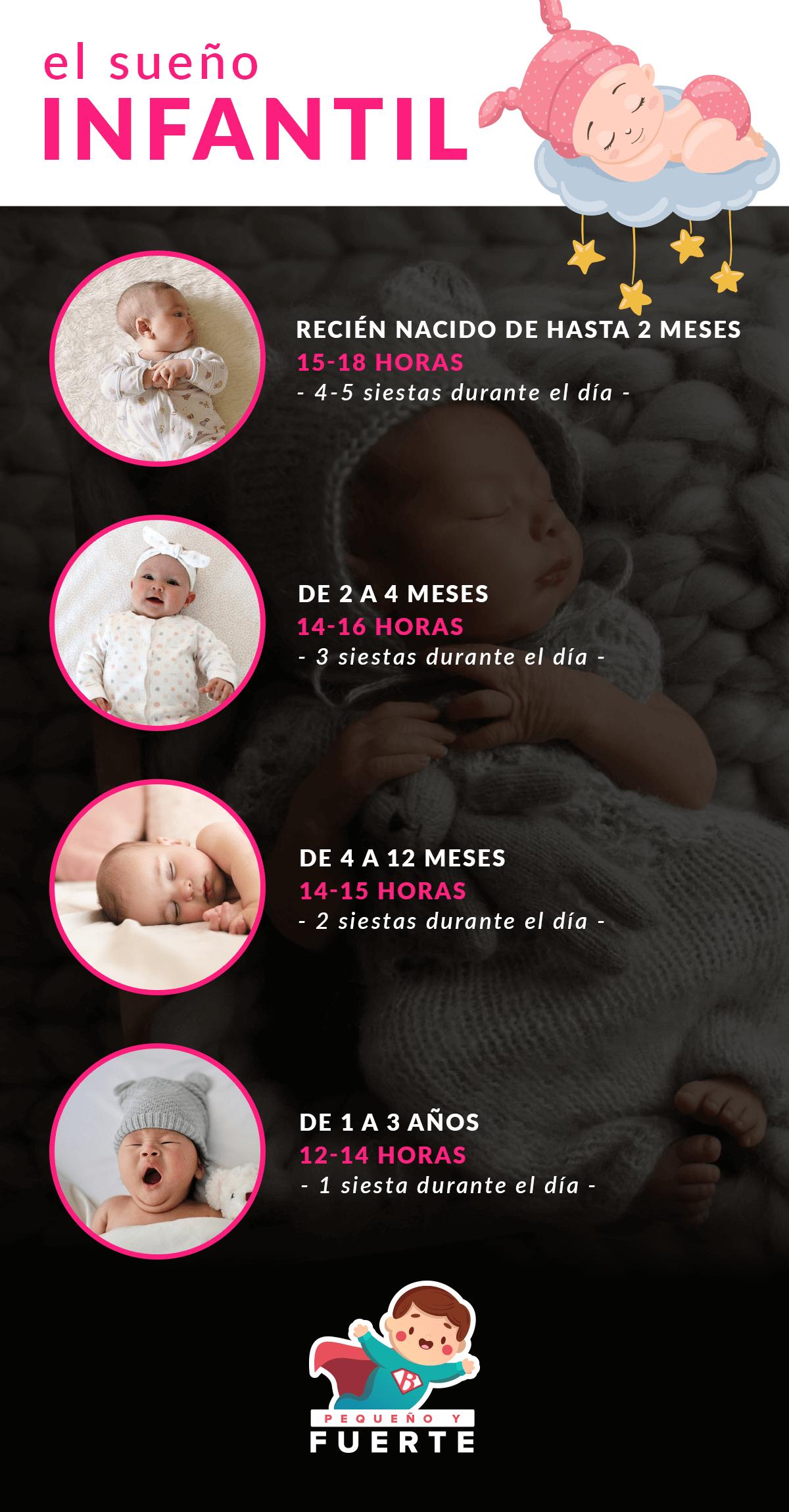 ¿Cuánto debería dormir un bebé? - PequeñoyFuerte.es