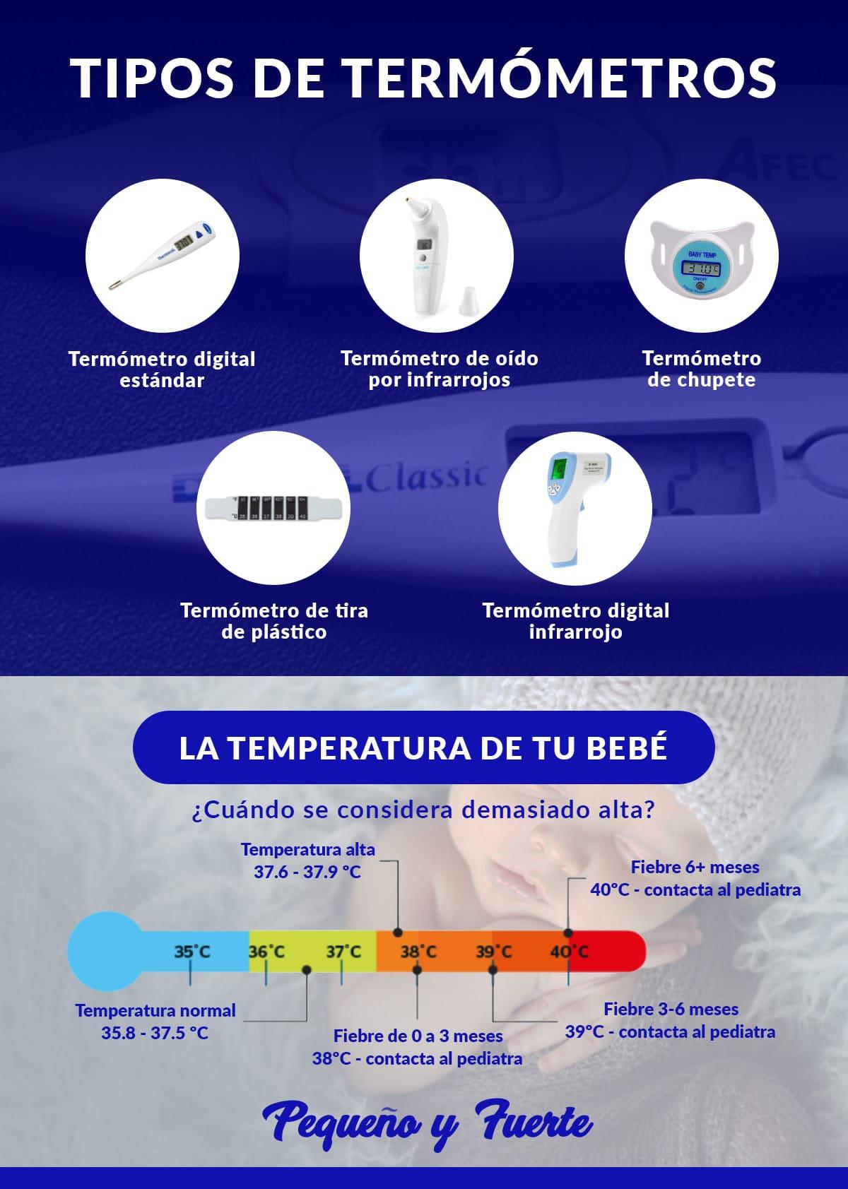 Tipos de termómetros - pequeñoyfuerte.es